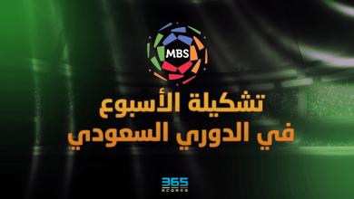 Photo of تشكيلة الأسبوع في الدوري السعودي