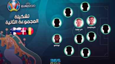 Photo of يورو 2020 – التشكيلة الأفضل من مجموعة (بلجيكا – روسيا – الدنمارك – فنلندا)