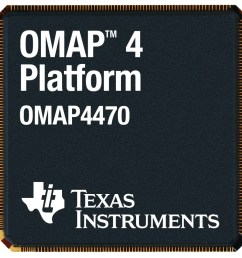 texas instruments omap 4470 marketing shot [ 1024 x 1028 Pixel ]