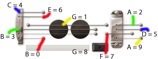 How to Play the Google Doodle Electric Guitar