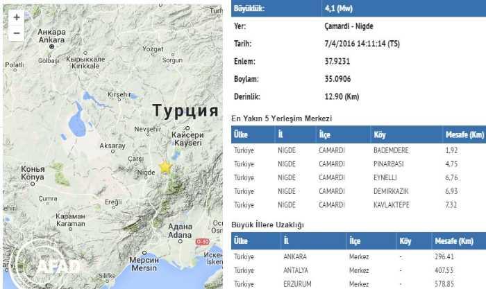 В Нигде произошло землетрясение силой 4.1 бала