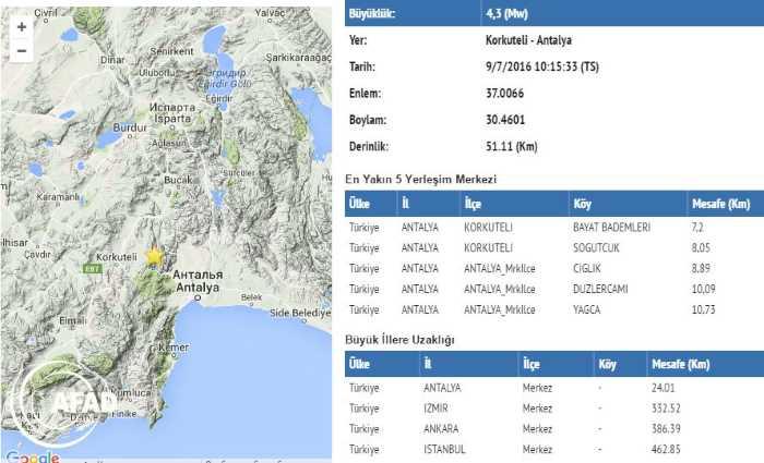 Землетрясение силой 4.3 балла произошло в Анталии