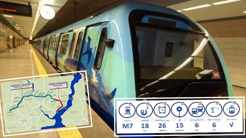 В Стамбуле открывается новая линия метро