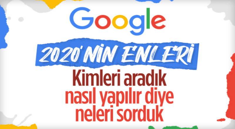 Что чаще всего искали турки в 2020 году?