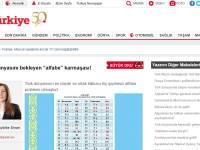 «Алфавитный» хаос, поджидающий тюркский мир