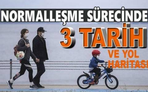 3 этапа выхода Турции из полного локдауна