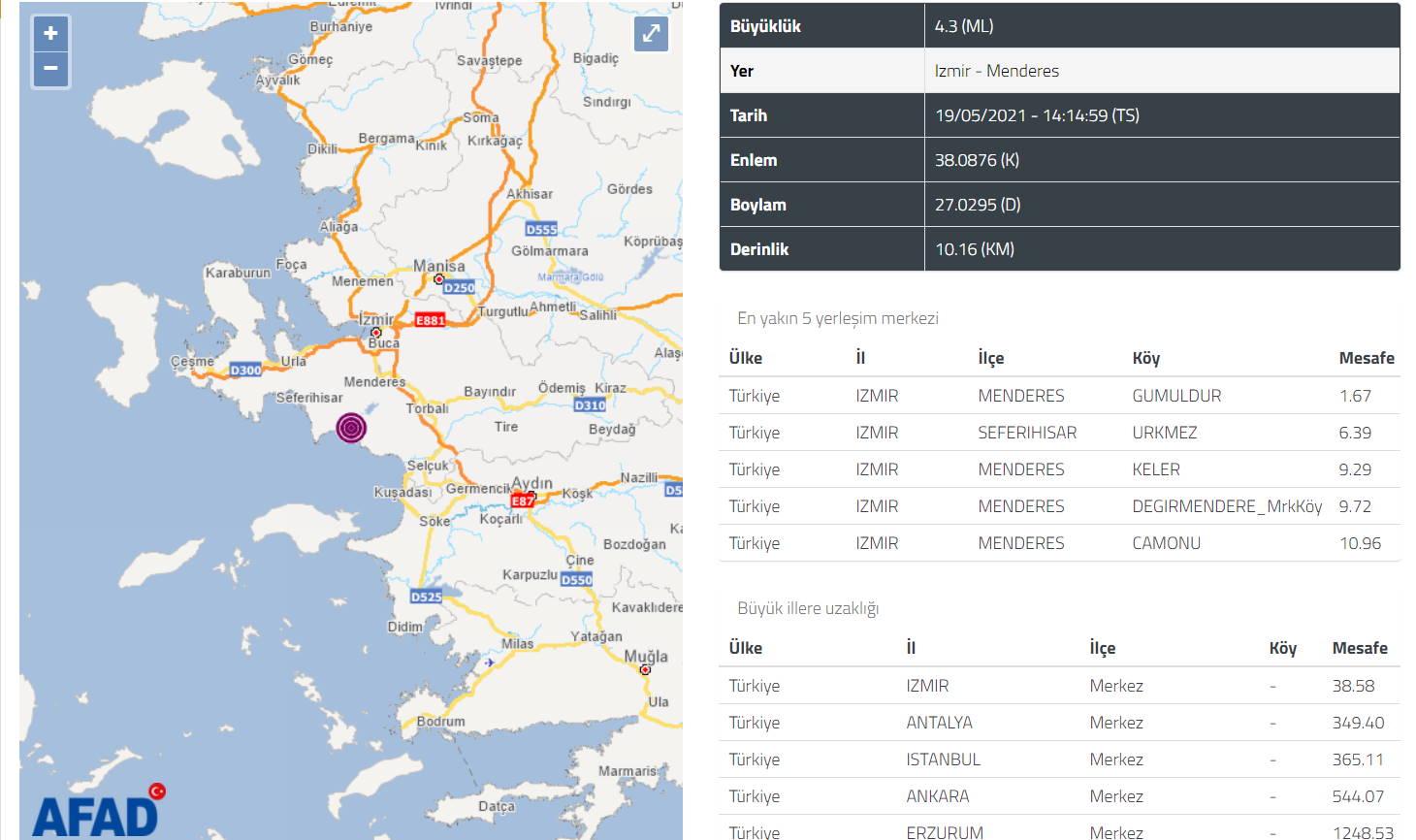 Серия землетрясений потрясла Измир