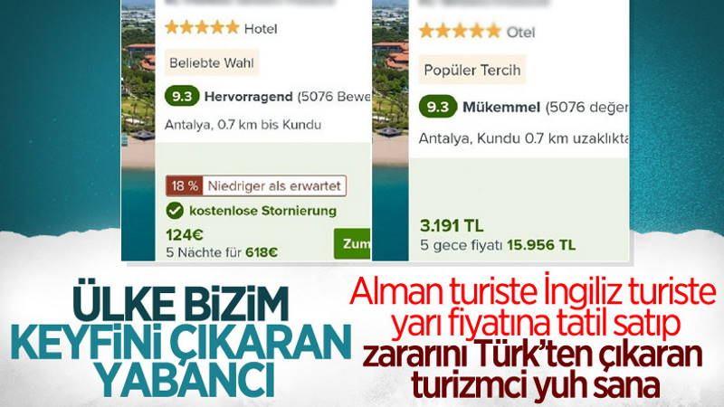 Турки недовольны ценами на отели для местных жителей