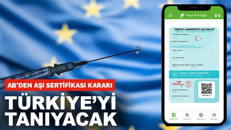 ЕС – Турция: Взаимное признание COVID сертификатов