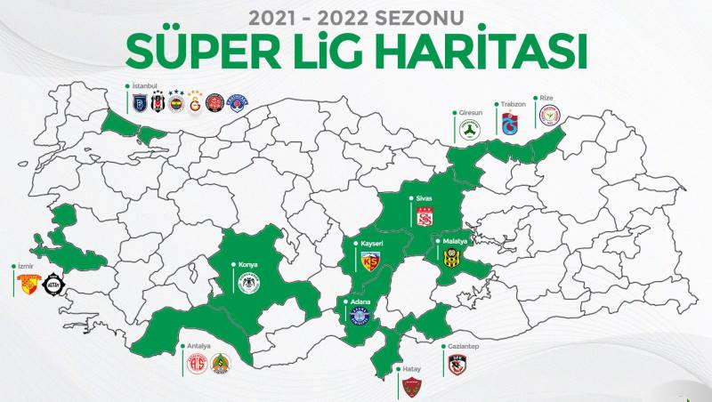 Старт турецкой Суперлиги: Обзор 1-го тура