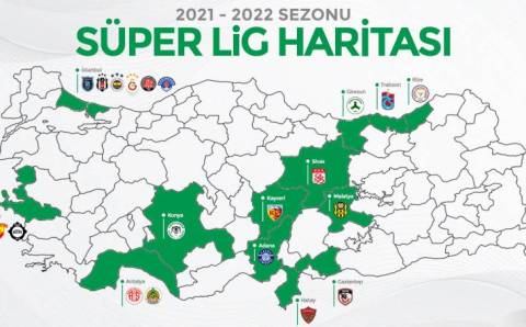 Обзор 9-го тура турецкой Суперлиги
