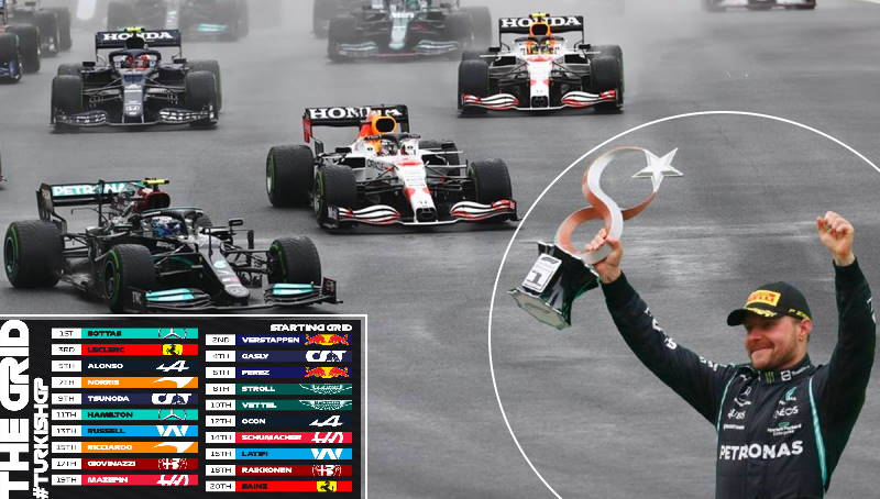 Гран-при Турции: Дождь, пробки, очереди и победа Боттаса