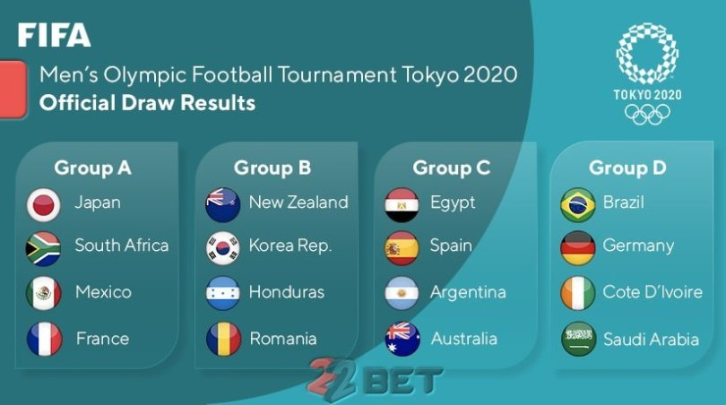 — ⚽Tokyo Olympics 2020 Football Schedule Teams Groups More 22Bet