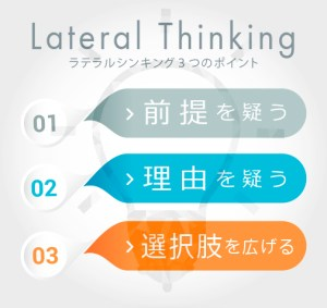 ラテラルシンキングの3つのポイント