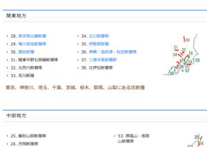 活断層地図_主要活断層_98断層帯のリスト_-_地震情報サイトJIS
