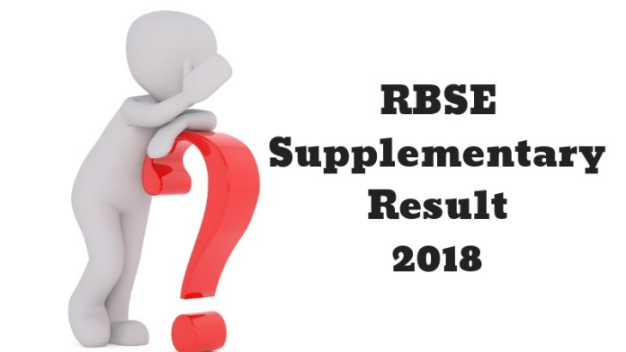 RBSE Supplementary Result 2018