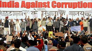 Protests against corruption in India