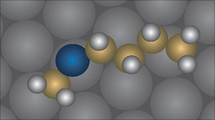 The butyl methyl sulphide molecule whips round an axis defined by its single sulphur atom (blue)