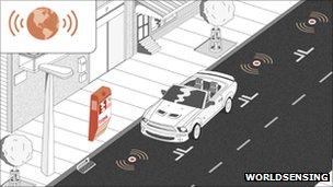 Smart parking graphic