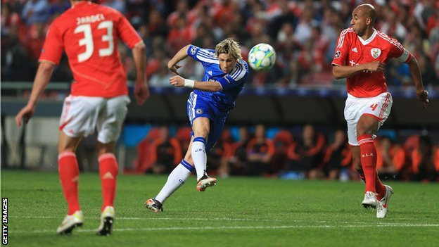Fernando Torres rematando a puerta