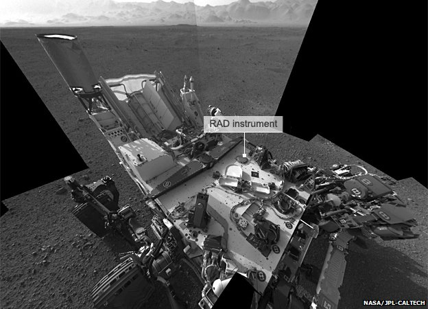 Position of RAD instrument on Mars