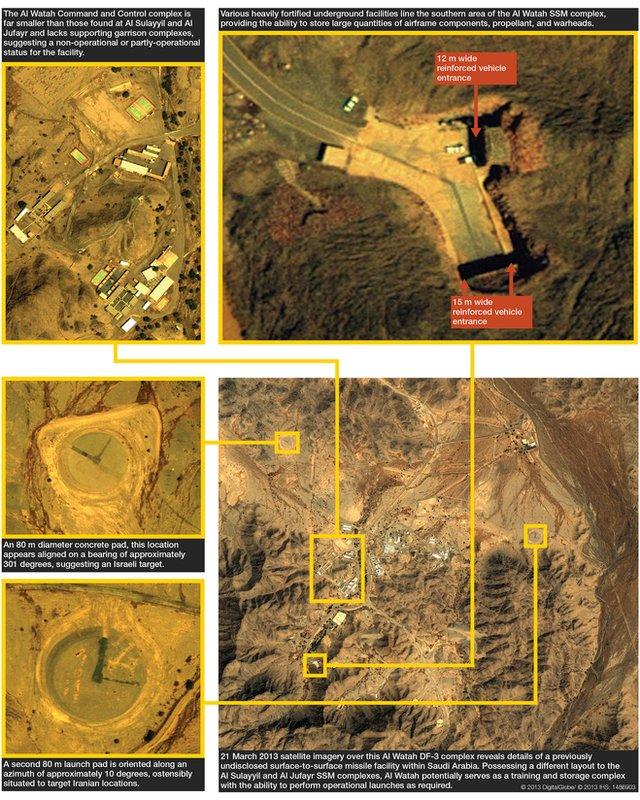 Saudi Arabia's undisclosed missile site