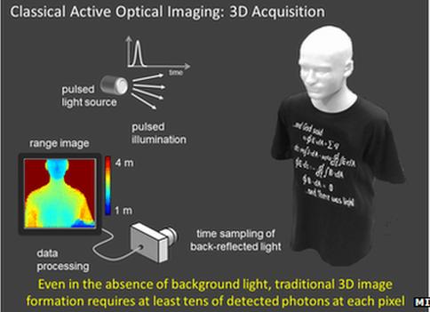 Slide from MIT presentation