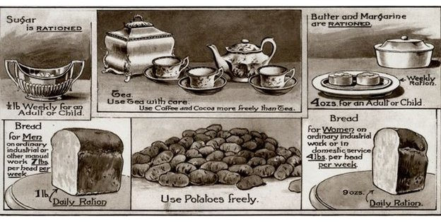 A diagram of rationed food during World War One