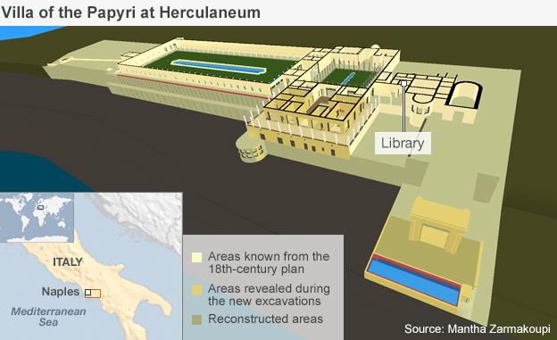 Villa of the Papyri, Herculaneum