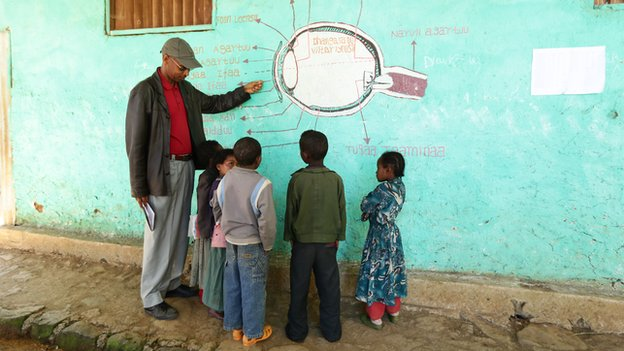 Man pointing to large eye diagram on wall while children listen
