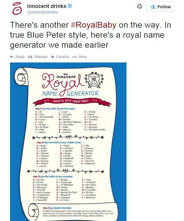 Innocent Royal Name Generator list