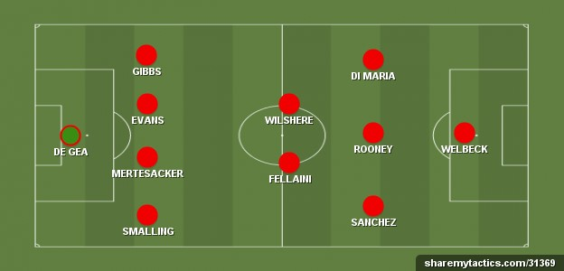 Robbie Savage's combined Arsenal and Man Utd XI