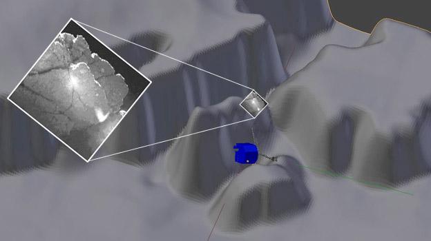 Philae location model