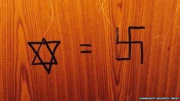 Graffiti on a wooden door showing a Star of David and and Swastika with an equals sign between them