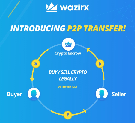 Indian Crypto Exchanges Launching P2P Trading Services - Bypassing RBI Ban