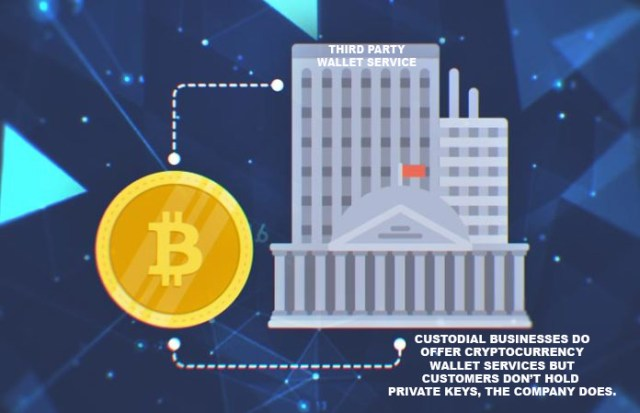 The Difference Between Custodial and Noncustodial Cryptocurrency Services