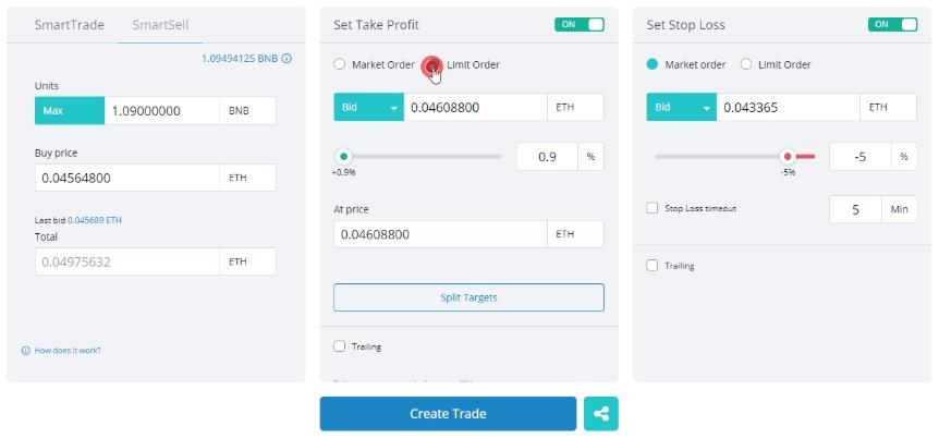 3commas Helps You Balance Your Crypto Portfolio