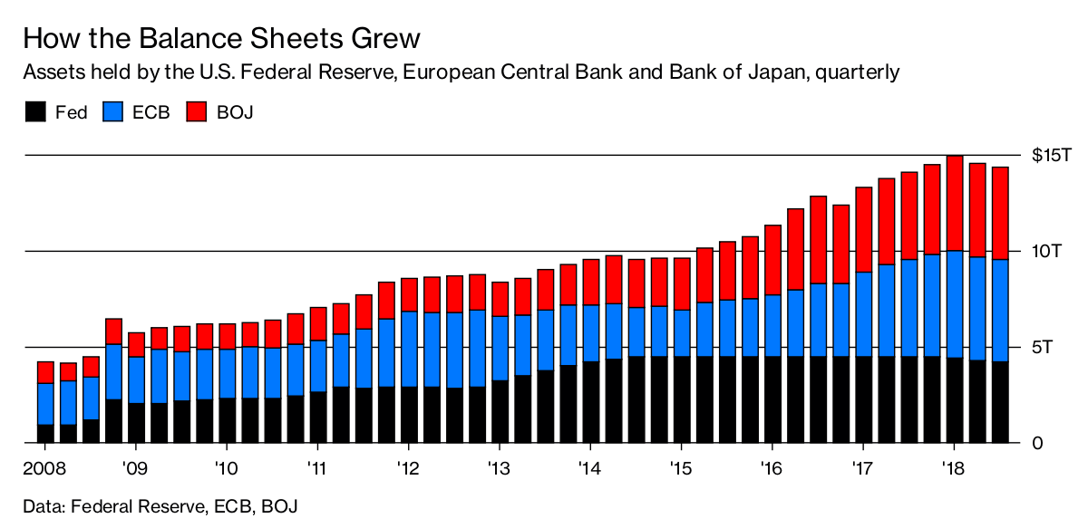 More Filthy Fiat: Two Dozen Central Banks Ramp up the Printing Presses