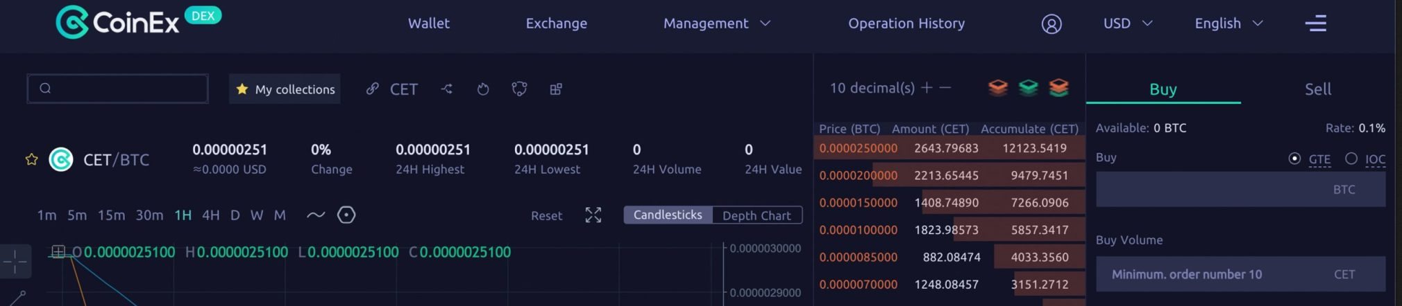 Coinex Chain Launches Two Tokens Anchored to BTC and BCH
