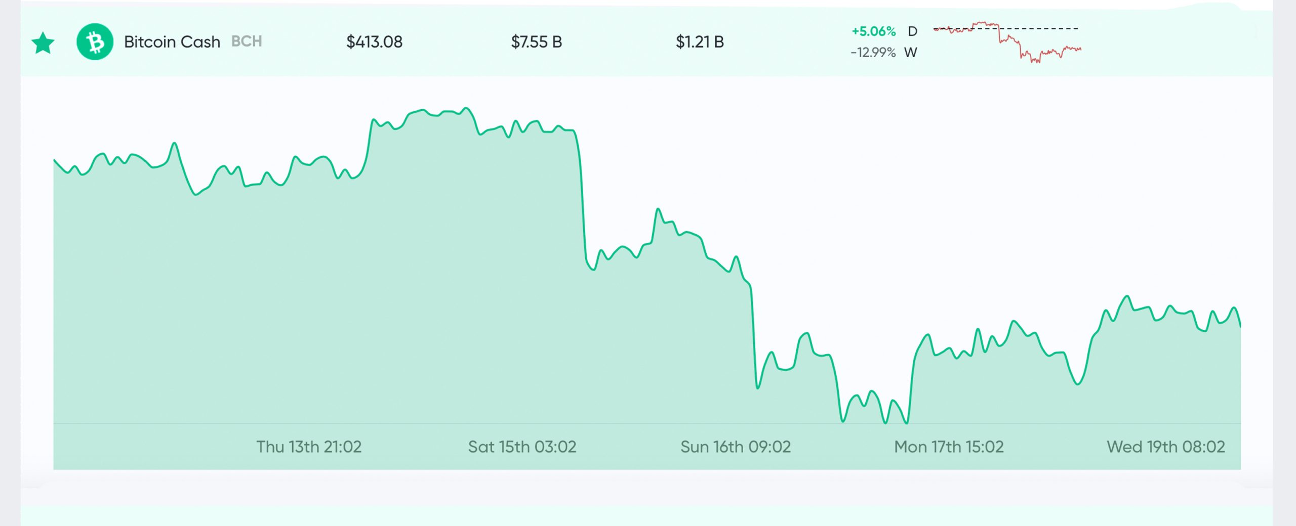 Market Update: Bitcoin Halving Hype, Golden Cross Signals, and GBTC's 41% Premium