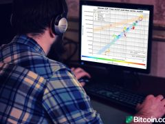 Blind Faith in S2F Models: Analysts Question Measuring Bitcoin's Price With Stock-to-Flow