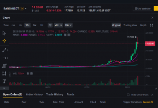 Chainlink Competitor Band Token Grows 300% in 7 Days Setting New ATH