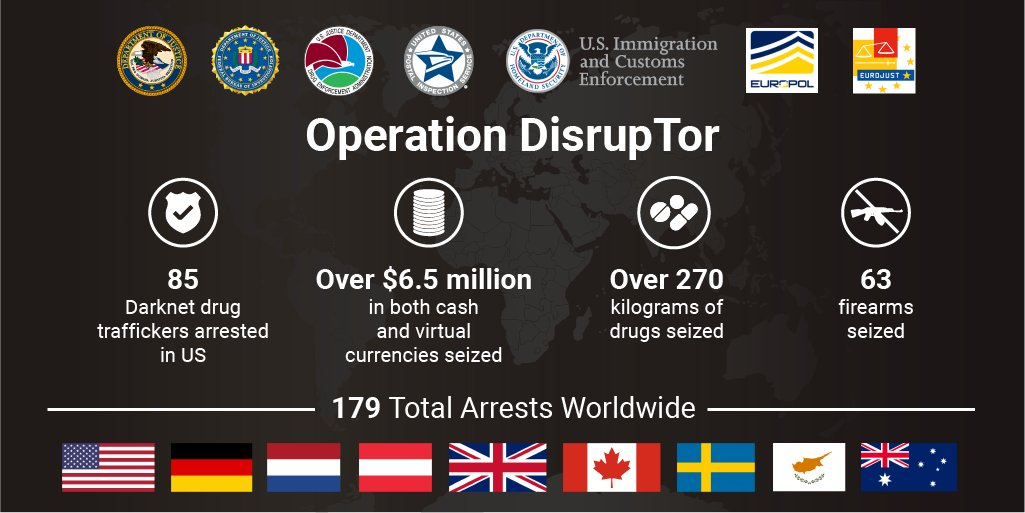 While Darknet Users Search for New Markets, Global Law Enforcement Reveals Mass Arrests