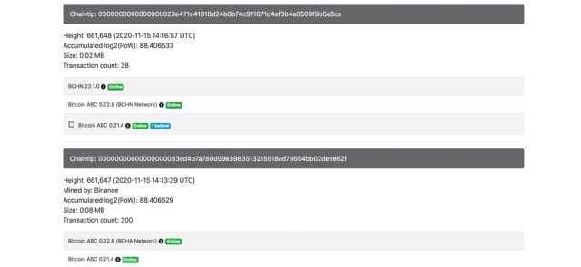 Hash Table: The highly anticipated Bitcoin Cash fork is now complete