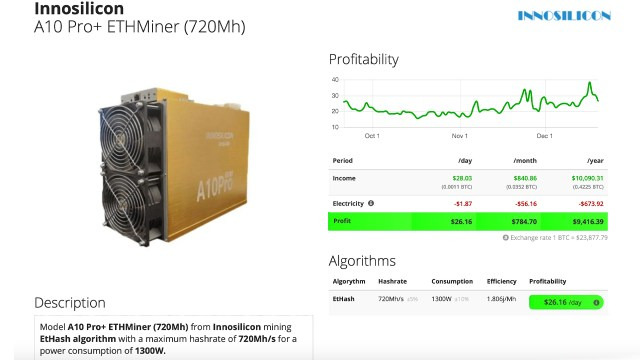 Mining equipment manufacturers scramble to create the next generation of Ethereum miners