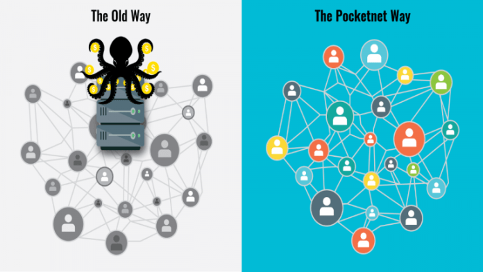 How Pocketnet & Pocketcoin (PKOIN) Are Set to Change the Internet Forever With Crypto & P2P Tech