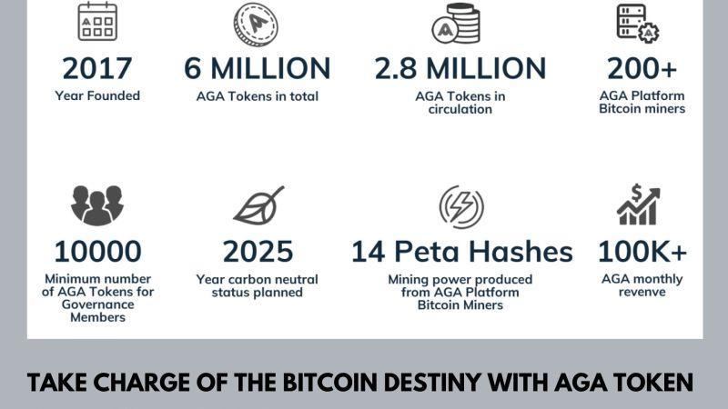 Tomasz Wojewoda Explains How to Take Charge of the Bitcoin Destiny with AGA Token