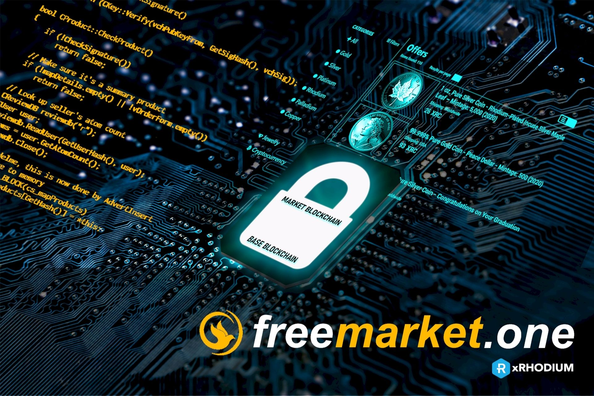 FreeMarketOne – A Novel Marketplace Delivering Goods and Services with Secure Transactions Between Users