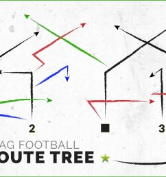 8 man flag football position diagram [ 1200 x 675 Pixel ]