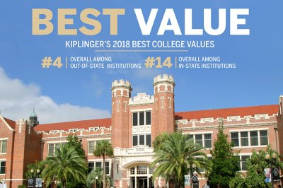 An image of Florida State University college value